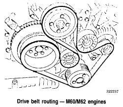 bmwrepairs: Alternator testing,inspection and removal on