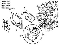 Just changed the IDLER pulley on my ML350 2003. Any