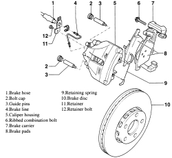 2004 Jeep Grand Cherokee Wiring Schematic Repair Guides Front Disc Brakes Brake Caliper