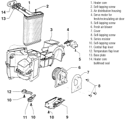 Vw Jetta Heater Core Hose Diagram, Vw, Free Engine Image