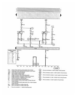 2003 Vw Jetta Wiring Diagram Repair Guides 1 9l Tdi Diesel Engine Engine Code 1z