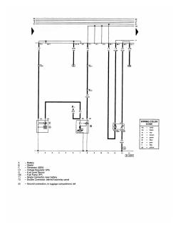 Gas Golf C Wiring Diagrams GMC Fuse Box Diagrams Wiring