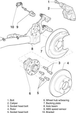 hi how do i change wheel bearings on an audi a3 2.0 tdi sport