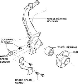 Audi A4 Suspension Diagram BMW 2002 Suspension Diagram