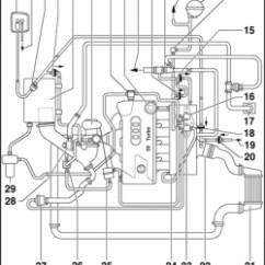 2001 Jetta Vr6 Vacuum Diagram 2000 Gmc Trailer Wiring | Repair Guides Diagrams Autozone.com