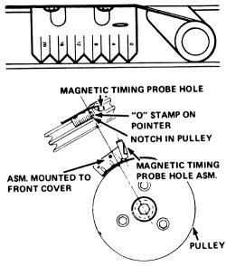 Car Cigarette Lighter Adapter Diagram Car Lighter To 110