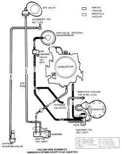 Cadillac Engine Options SRX Engine Wiring Diagram ~ Odicis