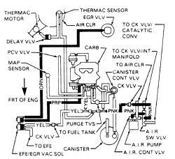 1966 Cadillac Vacuum Diagram, 1966, Get Free Image About