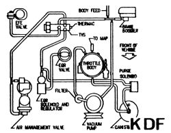 Solved: vacuum line diagram for a 1984 Cadillac coupe deville?