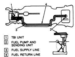 1987 Monte Carlo Ignition Wiring Diagram, 1987, Free