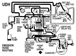 Vacumm diagram for a 2.8 V6 Two barrel carbrator