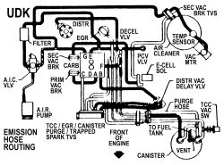85 S10: smog test..too rich..an old Distributor..set timing