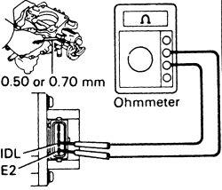 Ohmmeter: Ohmmeter Gauge Chart