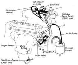 July 2013 ~Owner Pdf Manual