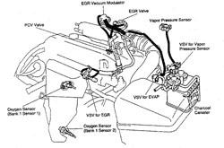 Toyota camry Vacuum Diagrams ~Owner Pdf Manual