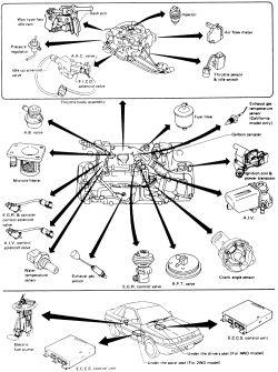 Nissan Ga16de Engine, Nissan, Free Engine Image For User
