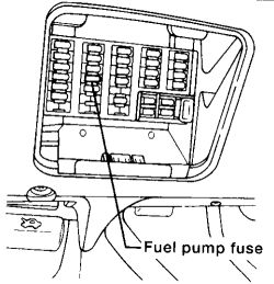 99 Chevy Tahoe Fuse Box Diagram, 99, Free Engine Image For
