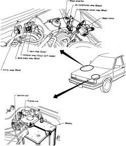 Nissan Vg30 Engine Diagram Nissan Altima Belt Diagram