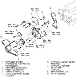 2001 Mitsubishi Galant Timing Belt replacement. The belt was
