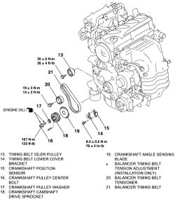 2001 Mitsubishi Galant Timing Belt Replacement The Belt