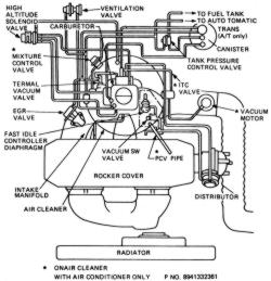 1991 Isuzu Trooper Engine Diagram 2000 Isuzu Rodeo Engine