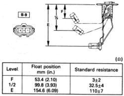 1999 Ford Truck F150 1/2 ton P/U 4WD 5.4L FI SOHC 8cyl