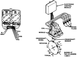 1984 Fiero Wiring Diagram Malibu Wiring Diagram Wiring