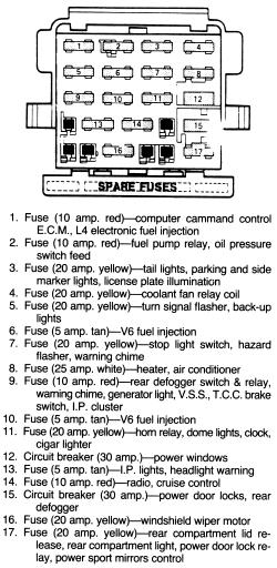 Ignition Wiring Diagram For 85 Fiero Fiero Engine Swap