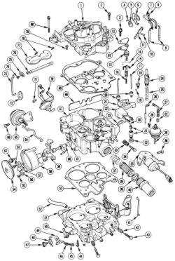 Rochester 4 Barrel Carburetor Diagram Urub Boqonej