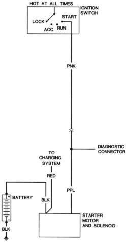 Mopar Electronic Ignition Wiring Diagram, Mopar, Free