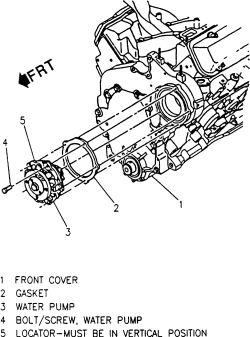 Chevy Lumina Engine Diagram Auto Repair Guide Images
