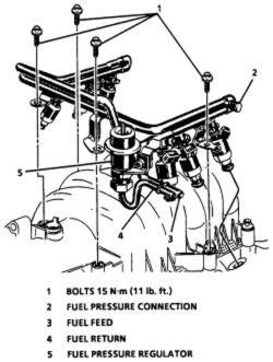 Fuel Injection Lines And Fittings Diesel Hoses And