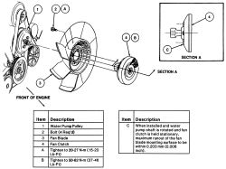 how to take off a fan clutch on a 1996 mercury grand marquis.