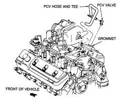 2004 Chevrolet Truck Suburban 1500 4WD 5.3L MFI OHV 8cyl