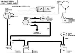 Vacuum Lines Diagram Ford F 250 Super Duty, Vacuum, Free