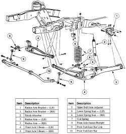 Air Suspension Strut, Air, Free Engine Image For User