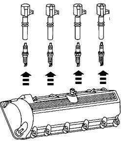 2002 Lincoln Navigator: a diagram of the ignition coil and