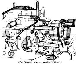 Holley 750 Carb Diagram Motorcraft 2 Barrel Carb Diagram