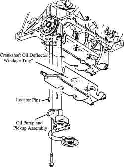 How do you get to the oil pump on a 99 buick century v6