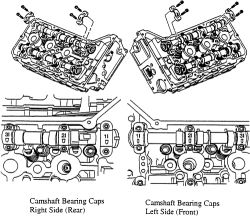 Gm Engine Number Identification Buick Engine