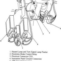 2004 Saturn Ion Engine Diagram Two Way Wiring | Repair Guides Anti-lock Brake System Electronic Control Module (ebcm) Autozone.com