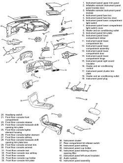 Automotive Wiring Connectors Pin Automotive Electrical