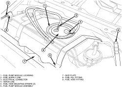 How do i remove the fuel pump from the tank on a 97 jeep