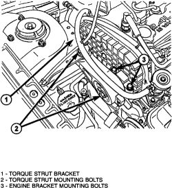 How do you change the drive belts on the 2000 Dodge Neon 4cyl