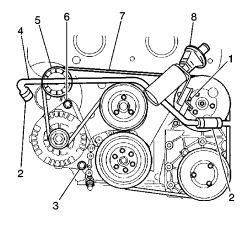 Service manual [2000 Cadillac Catera Serpentine Belt