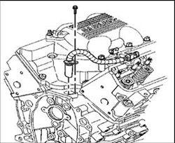 2002 Rendezvous: car on his diagnostic machine