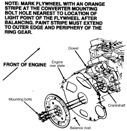 The Small Engine Mounting Bolt Pattern, The, Free Engine
