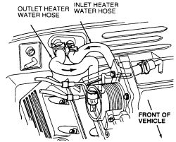 Service manual [1994 Ford F Series Heater Hose Removal
