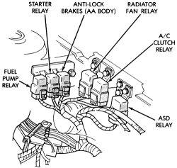 1995 Radiator Fan Wiring Steering Column Wiring Wiring
