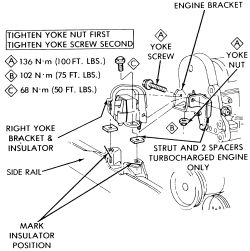 How do you adjust the timing on a 94 plymouth acclaim